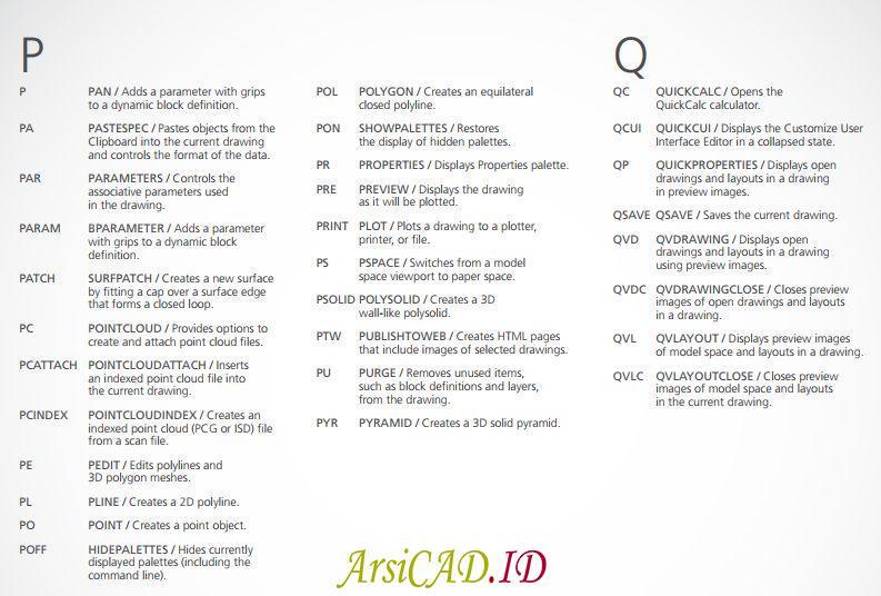 Daftar Keyboard Shortcut Perintah AutoCAD alfabet P sampai Q