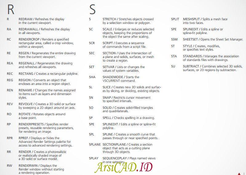 Daftar Keyboard Shortcut Perintah AutoCAD alfabet R sampai S