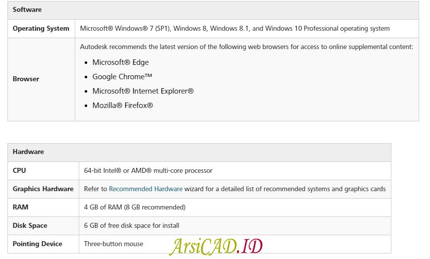 Standar Spesifikasi Laptop Untuk Desain 3Ds Max