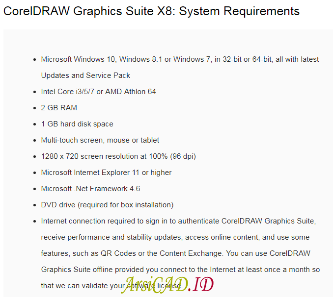 Standar Spesifikasi Laptop Untuk Desain corel draw