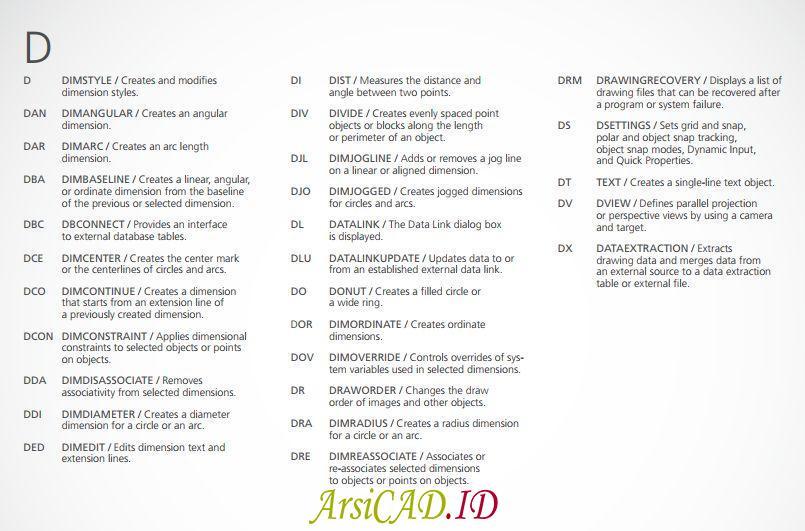Daftar Keyboard Shortcut Perintah AutoCAD alfabet D