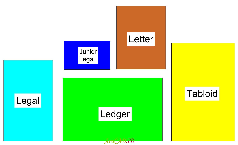 Perbandingan Standar Ukuran Kertas Umum Amerika Serikat
